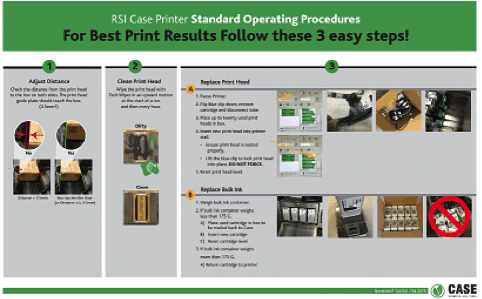 Carton Coding Standard Operating Procedure- SOP