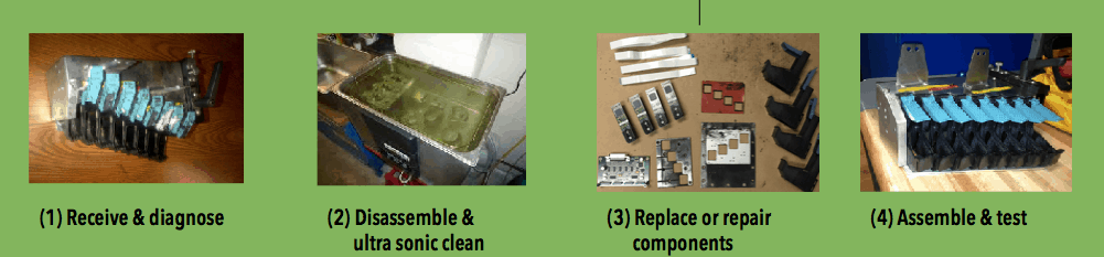 Rebuild HP Industrial InkJet Printheads