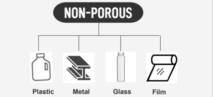 Solvent ink for Non-Porous Surfaces - Poly film, plastic, metal, glass laminate